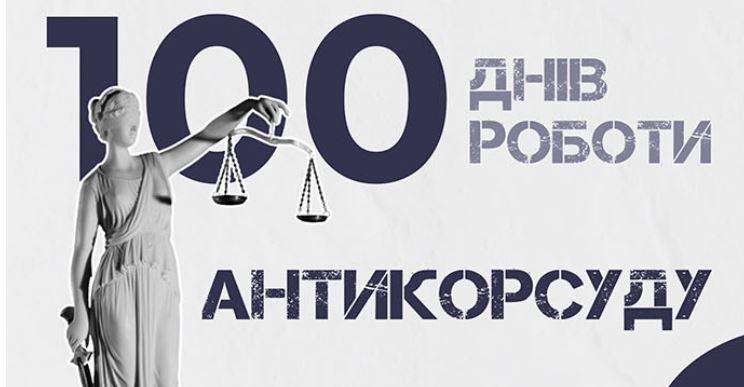 """Результат пошуку зображень за запитом """"За перші 100 днів роботи Антикорупційний суд мало просунувся у розгляді резонансних справ — Центр протидії корупції"""""""